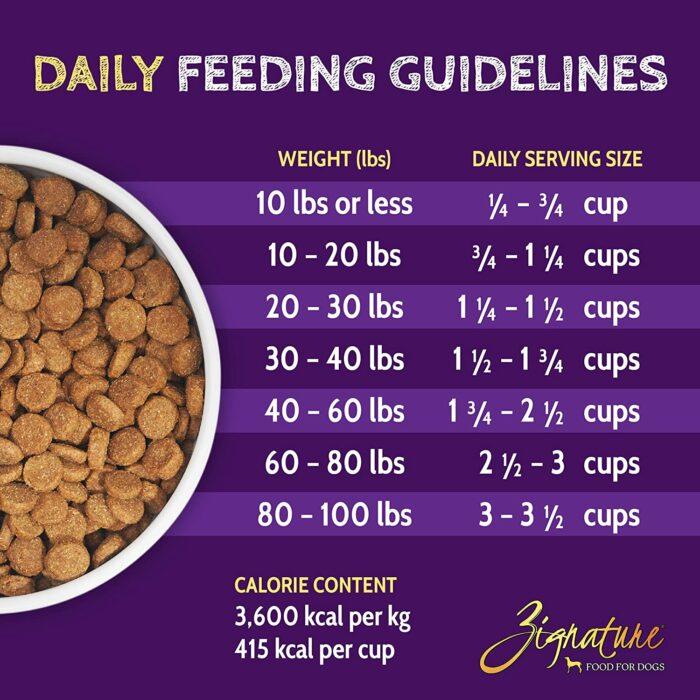 Zignature Guinea Fowl Formula Dog Food (4lb)