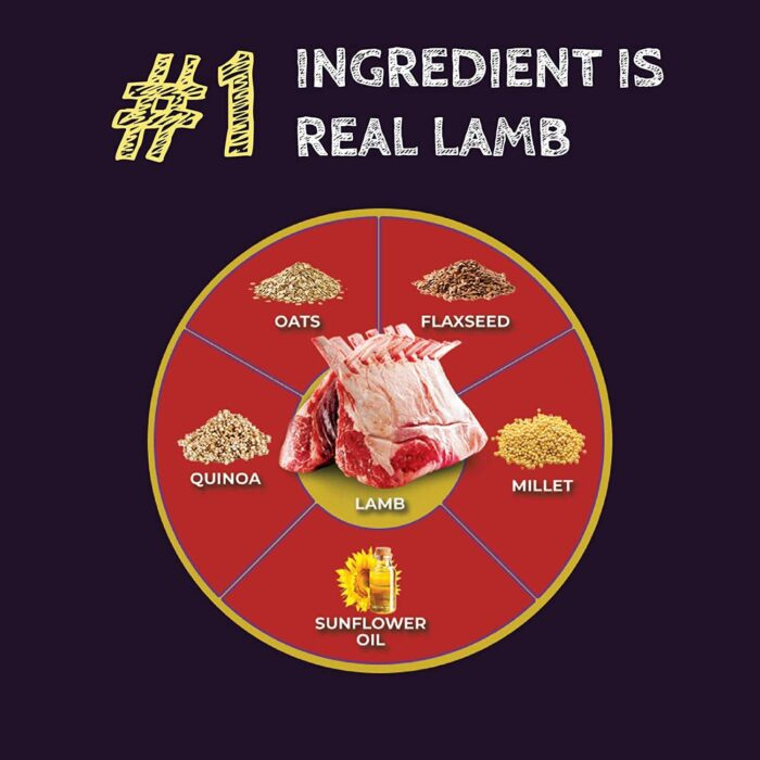 Zignature Select Cuts Lamb Formula (4lb)