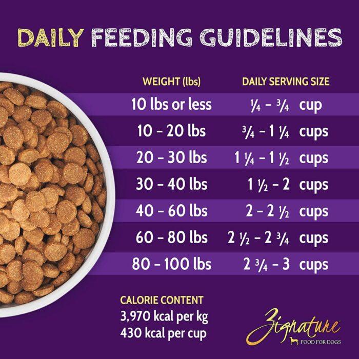 Zignature Pork Formula Dog Food (4lb)