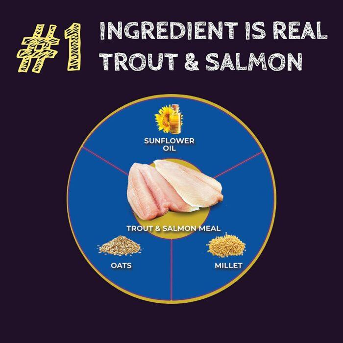 Zignature Select Cuts Trout & Salmon Formula (4lb)
