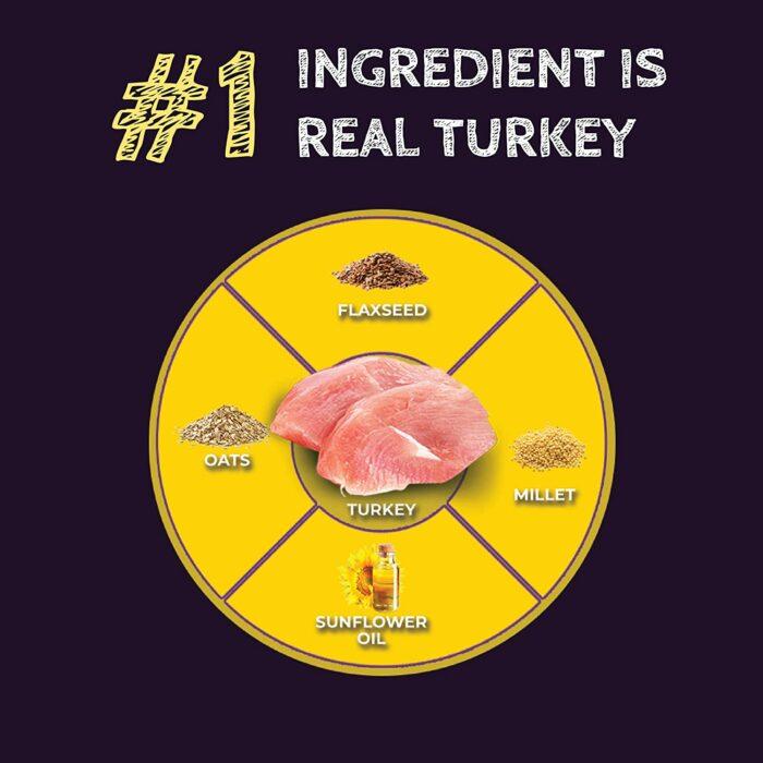Zignature Select Cuts Turkey Formula (4lb)
