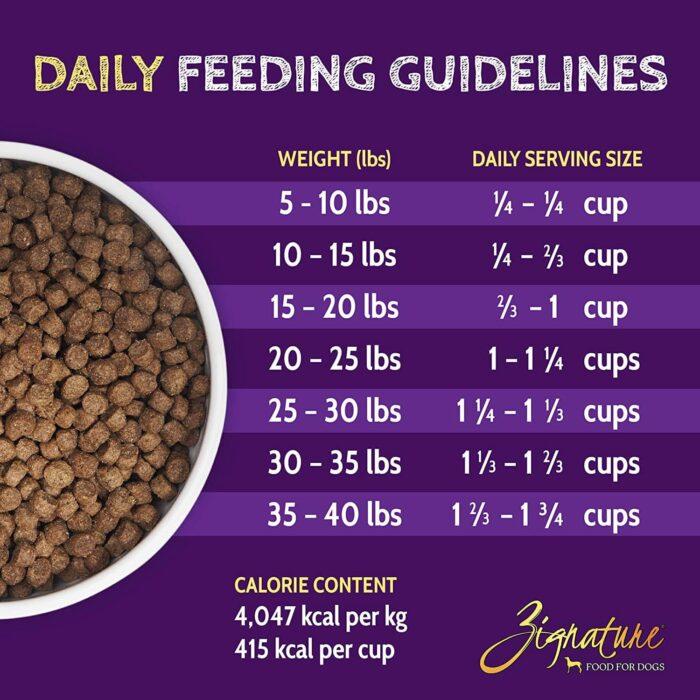 Zignature Zssential Formula Small Bites Dry Dog Food (4lb)